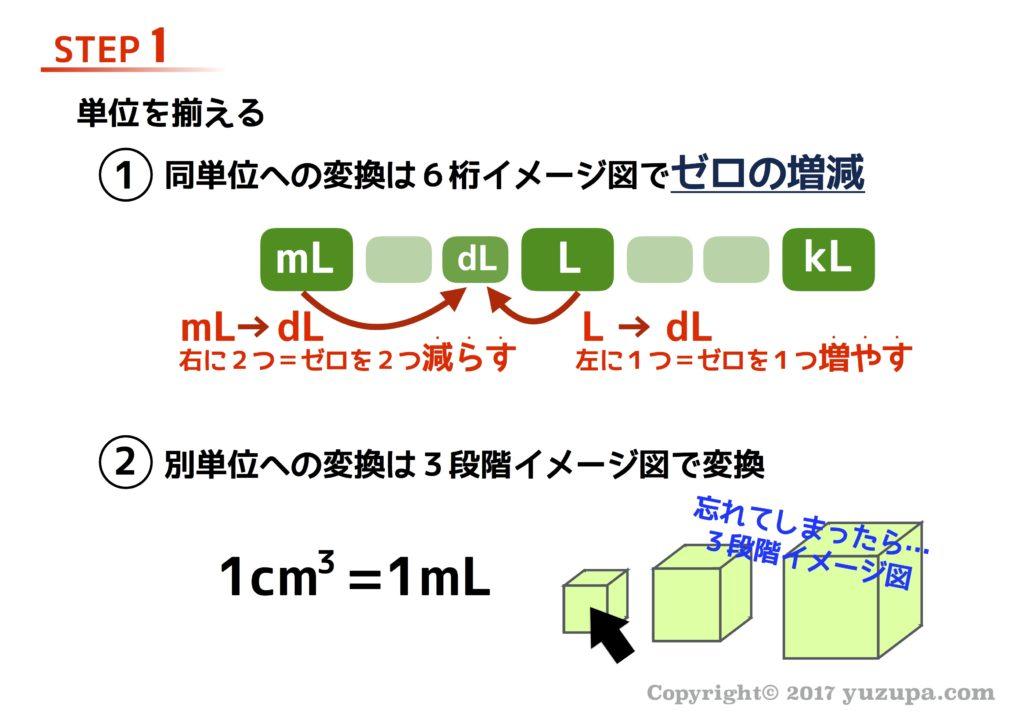 中学受験:単位変換はイメージ記憶で簡単に攻略!   かるび ...