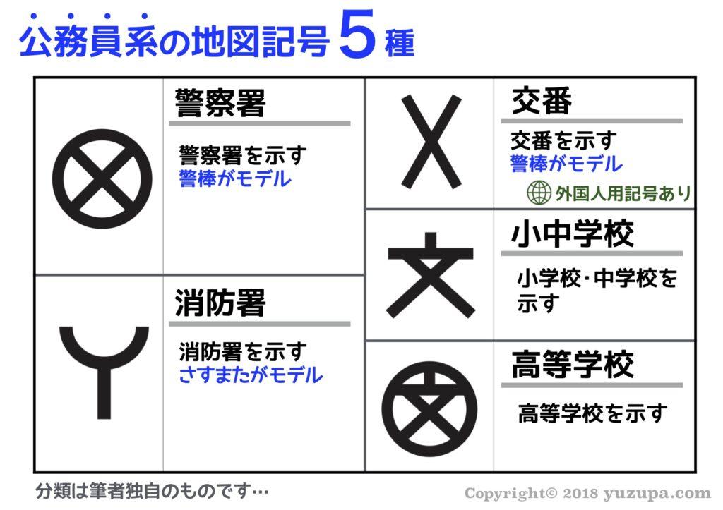 記号 税務署 地図