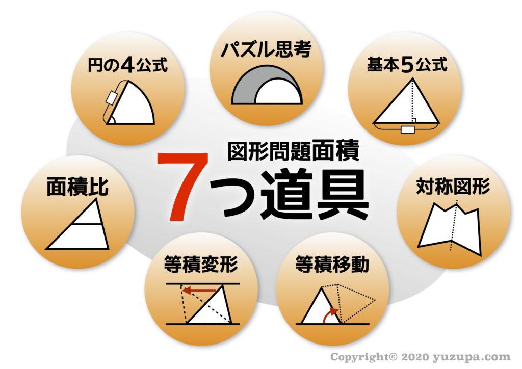 """中学受験:図形の面積問題は """"7つ道具"""" で攻略   かるび勉強部屋"""