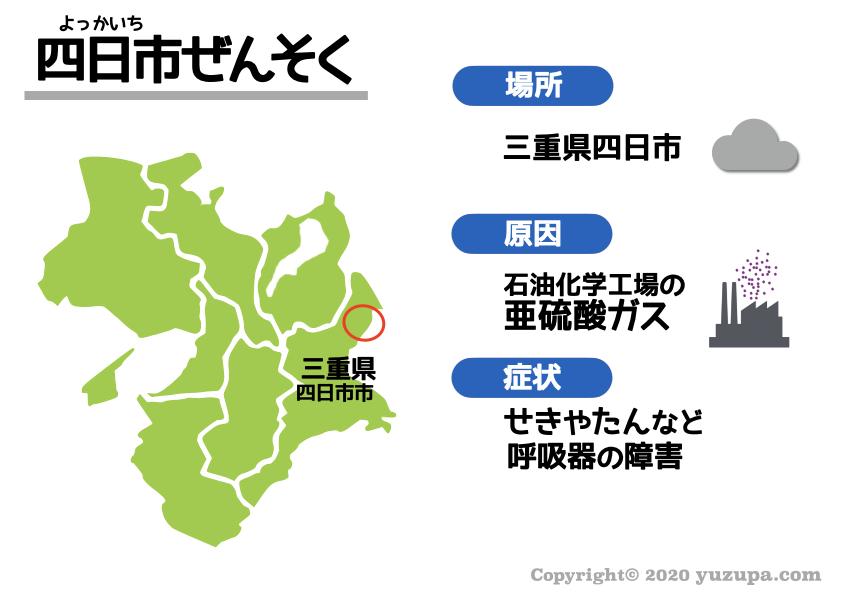 四日市 ぜんそく 原因 四日市ぜんそく - Wikipedia